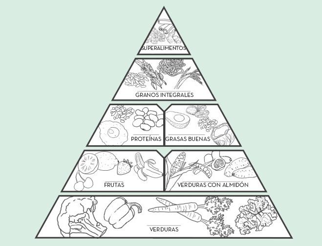 Piramide copy
